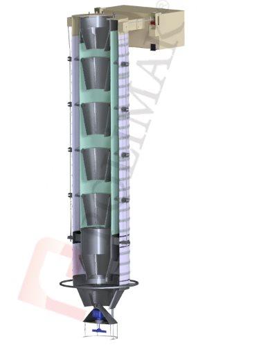 Tanker Silobas Çimento KAmyon dolum körüğü aşınma konikleri çift toz toplamalı branda teleskopik şutu