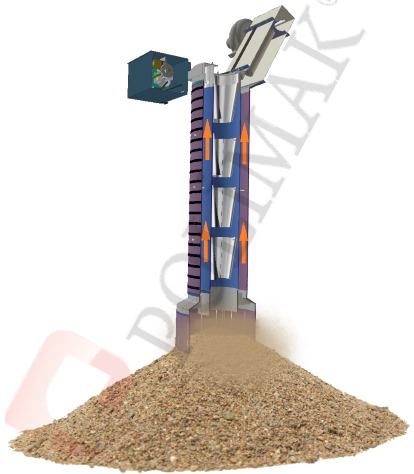 Dust emission dust collector jet filter loading bellow