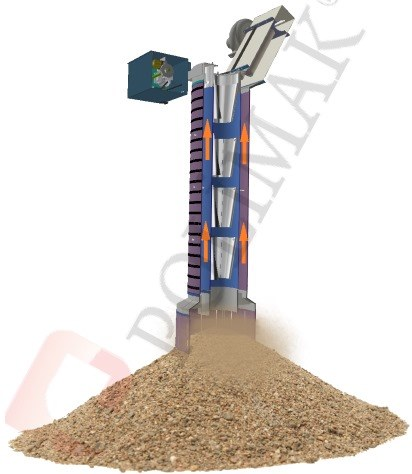 Dust emission dust collector jet filter loading spout