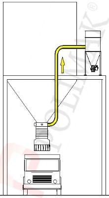 Teleskoprohr LKW Verladegarnitur Enstaubungssystem