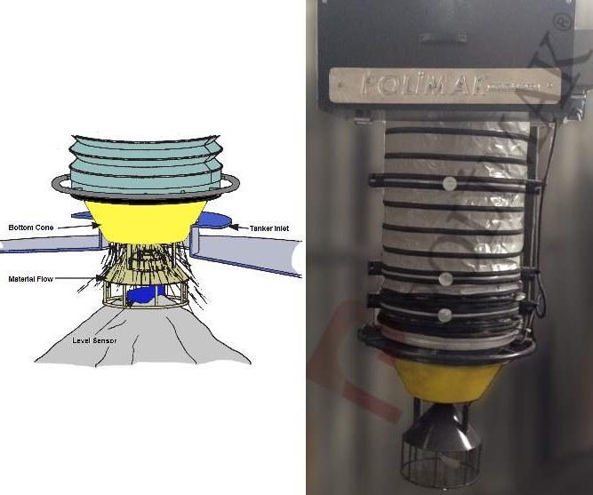 Tanker loading telescopic chute discharge spout poliurethane dustproof cone