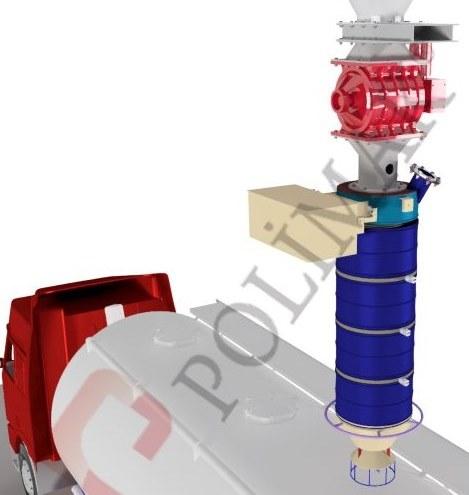 Loading Telescopic feeding rotary valve rotary feeder airlock