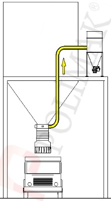 Dust collection system for bulk truck loading bellows dustless filling