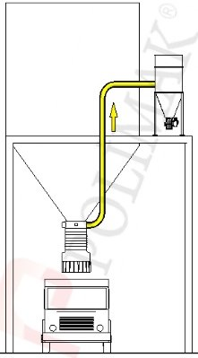 Dust collection system for bulk truck loading chutes dustless filling