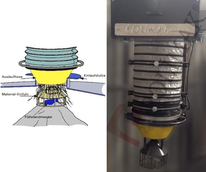 Teleskoprohr Silobasfüllbalg PU Fördersystem Ausgang