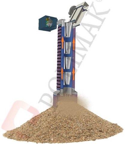 Stok sahası yükleme körüğü toz toplama sistemi
